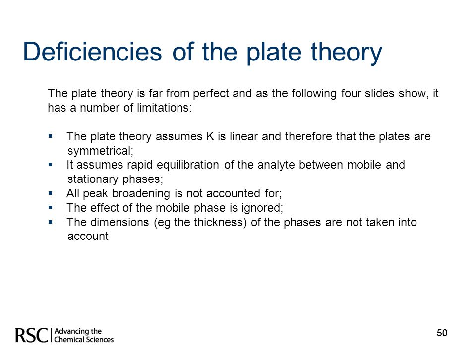 Deficiencies of the plate theory