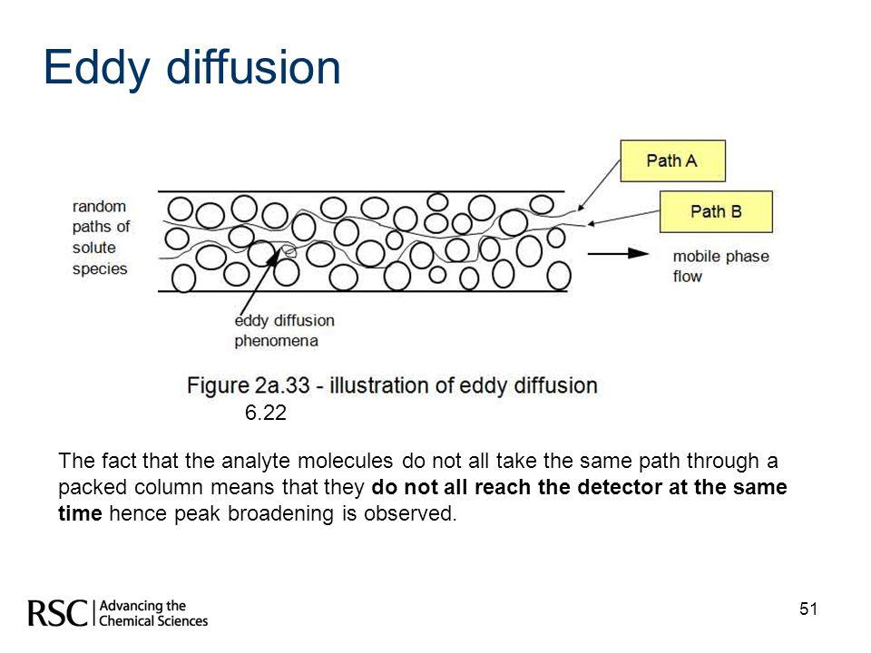 Eddy diffusion 6.22.