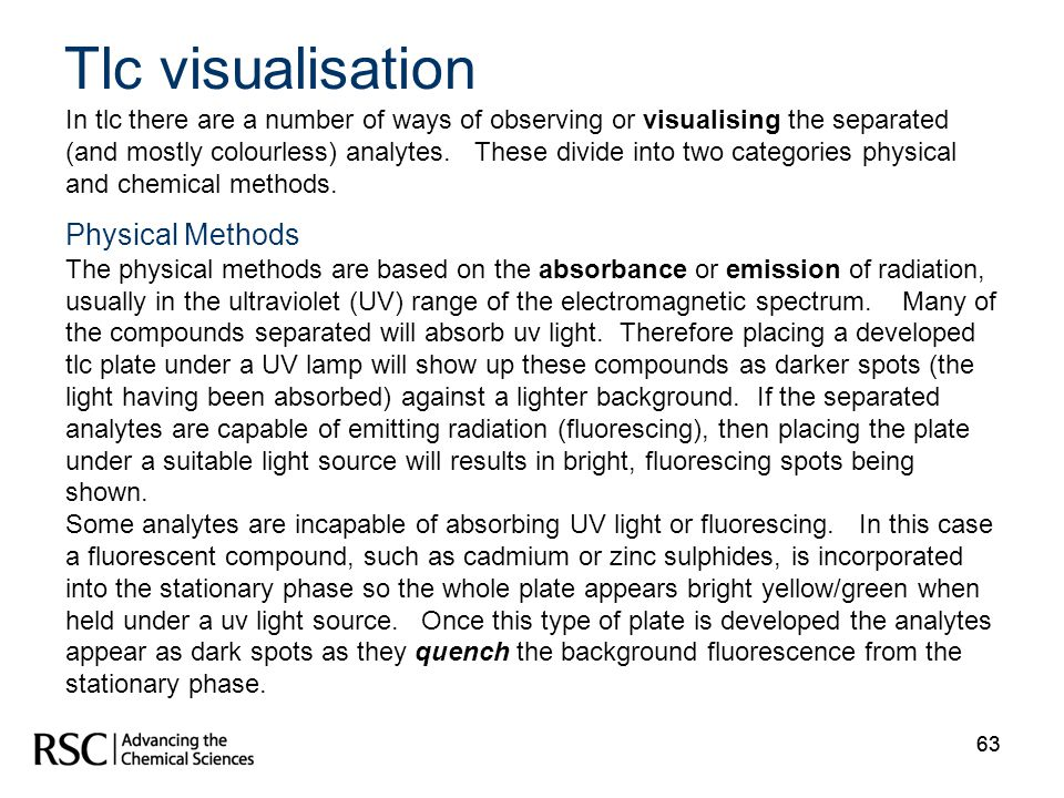 Tlc visualisation Physical Methods