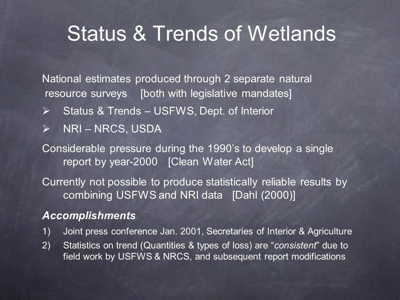 Status & Trends of Wetlands