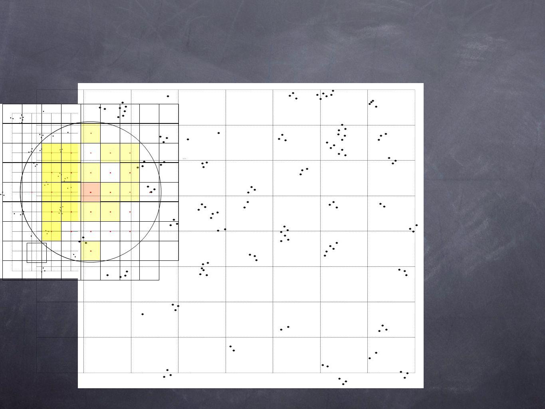 2-mile cells (4 sq.
