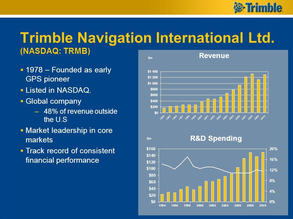 Trimble Navigation International Ltd. (NASDAQ: TRMB)