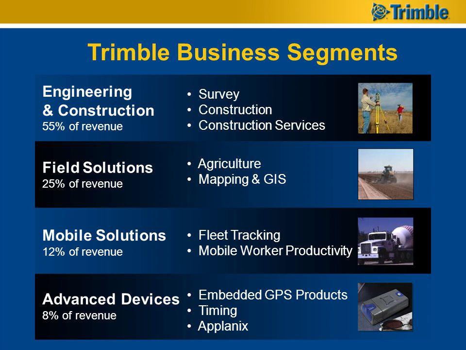Trimble Business Segments