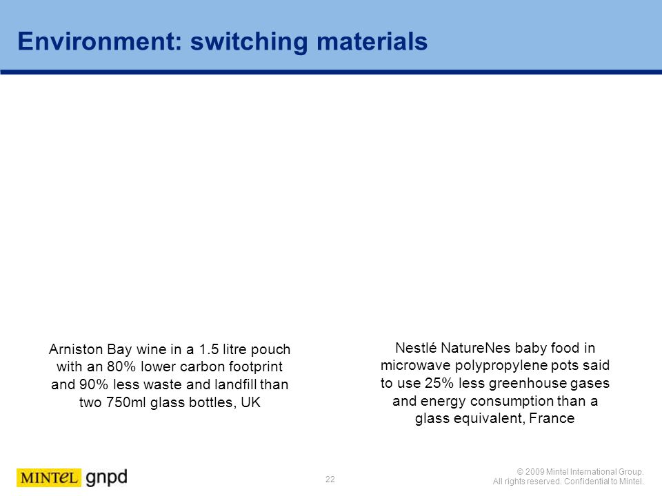 Environment: switching materials