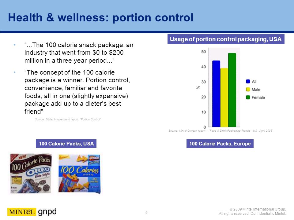 Health & wellness: portion control