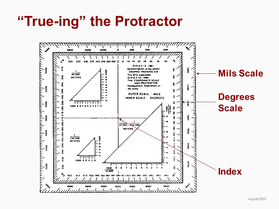 True-ing the Protractor