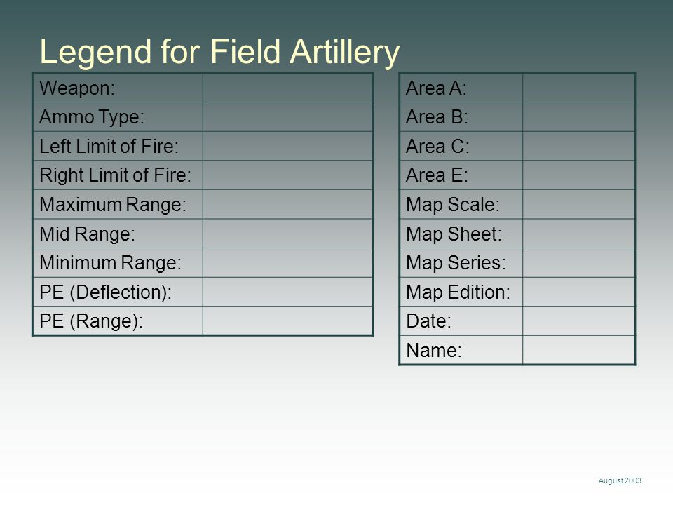 Legend for Field Artillery