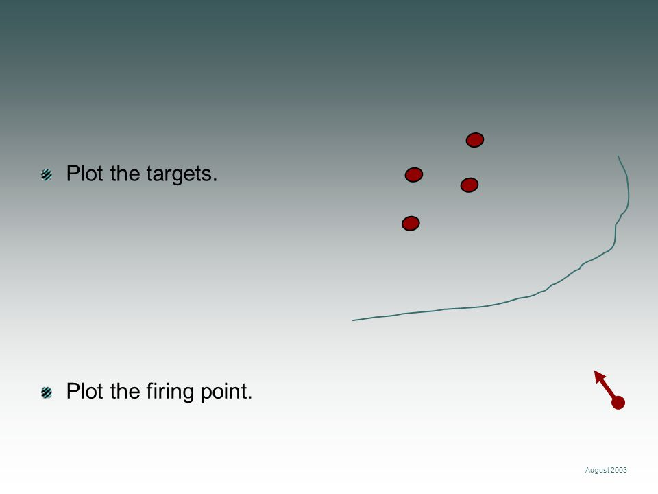 Plot the targets. Plot the firing point. August 2003