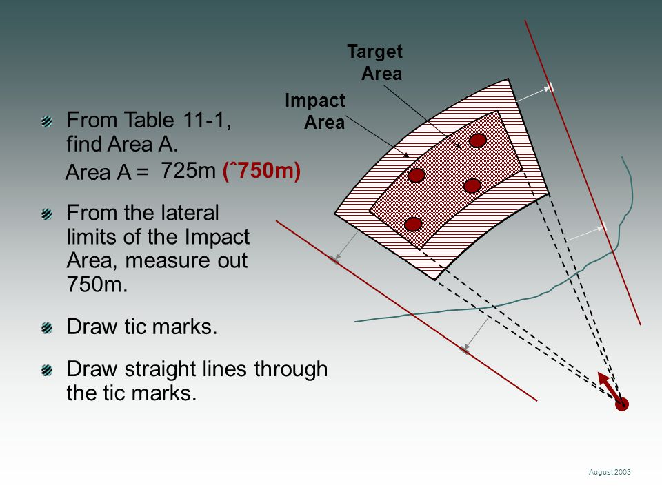 From the lateral limits of the Impact Area, measure out 750m.