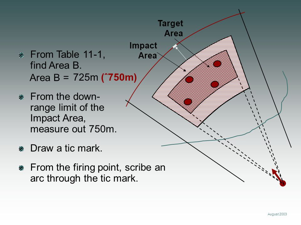 From the down-range limit of the Impact Area, measure out 750m.