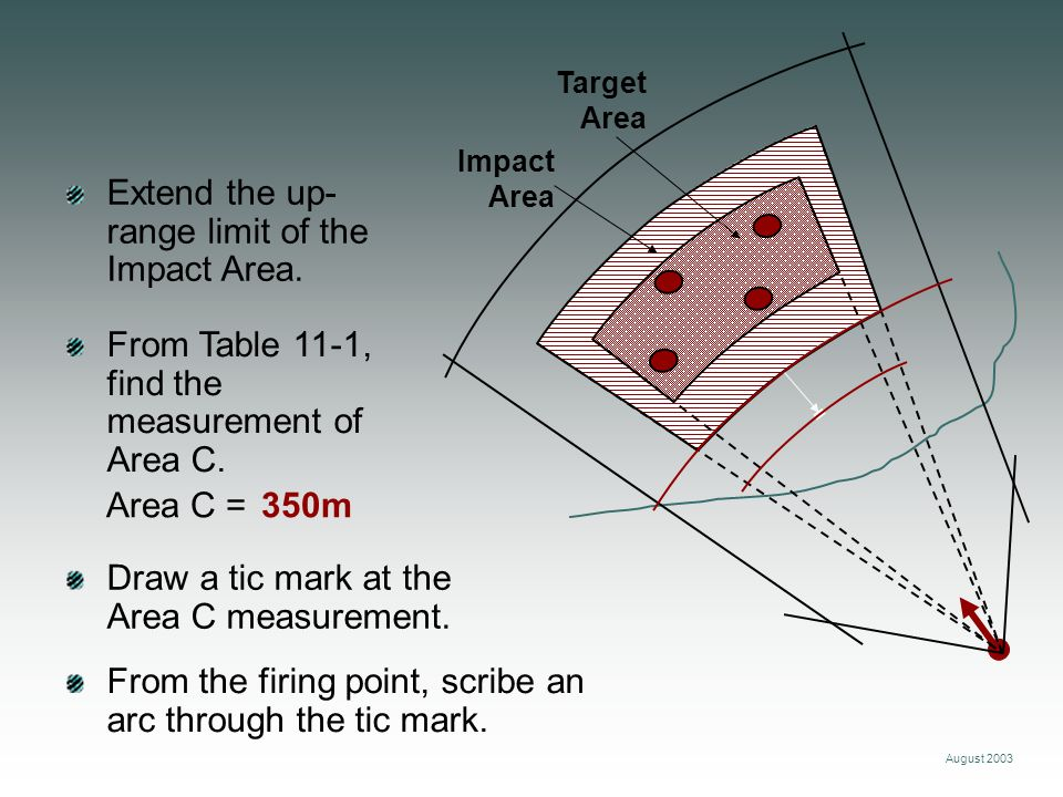 Extend the up-range limit of the Impact Area.