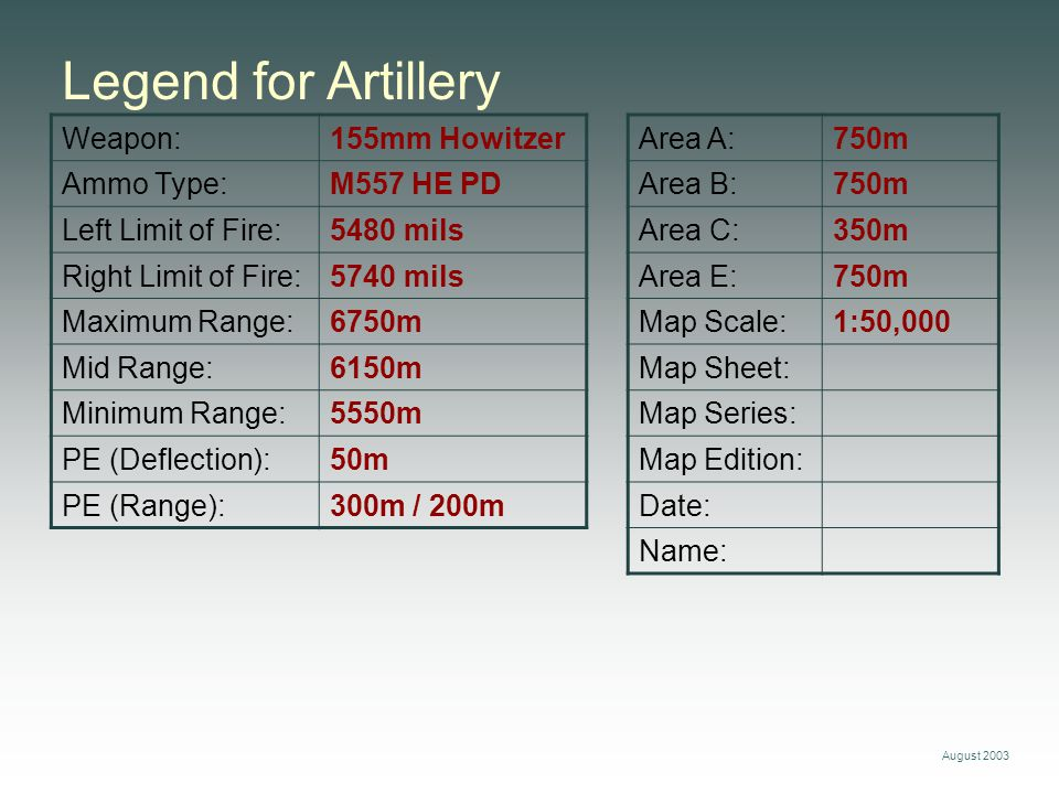 Legend for Artillery Weapon: 155mm Howitzer Ammo Type: M557 HE PD