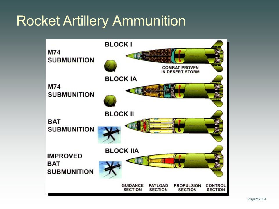 Rocket Artillery Ammunition