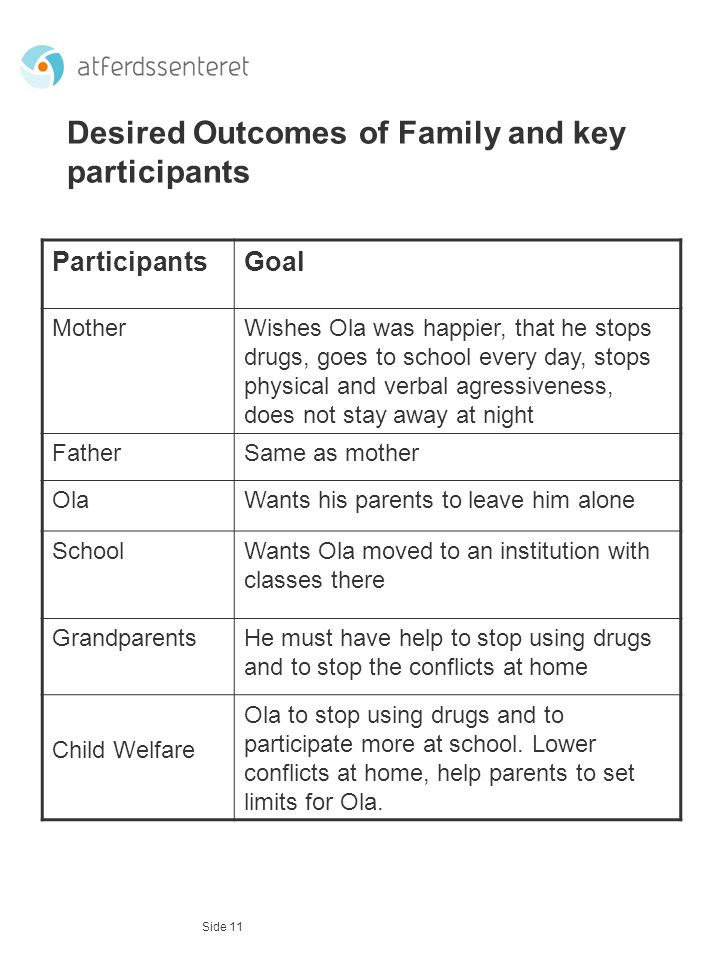 Desired Outcomes of Family and key participants