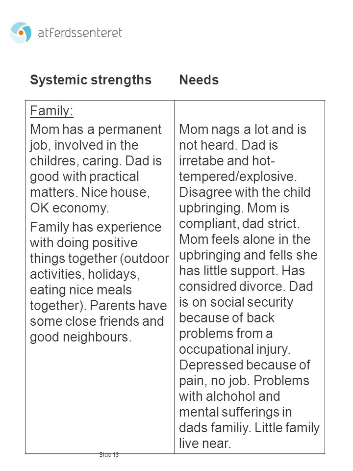 Systemic strengths Needs. Family: