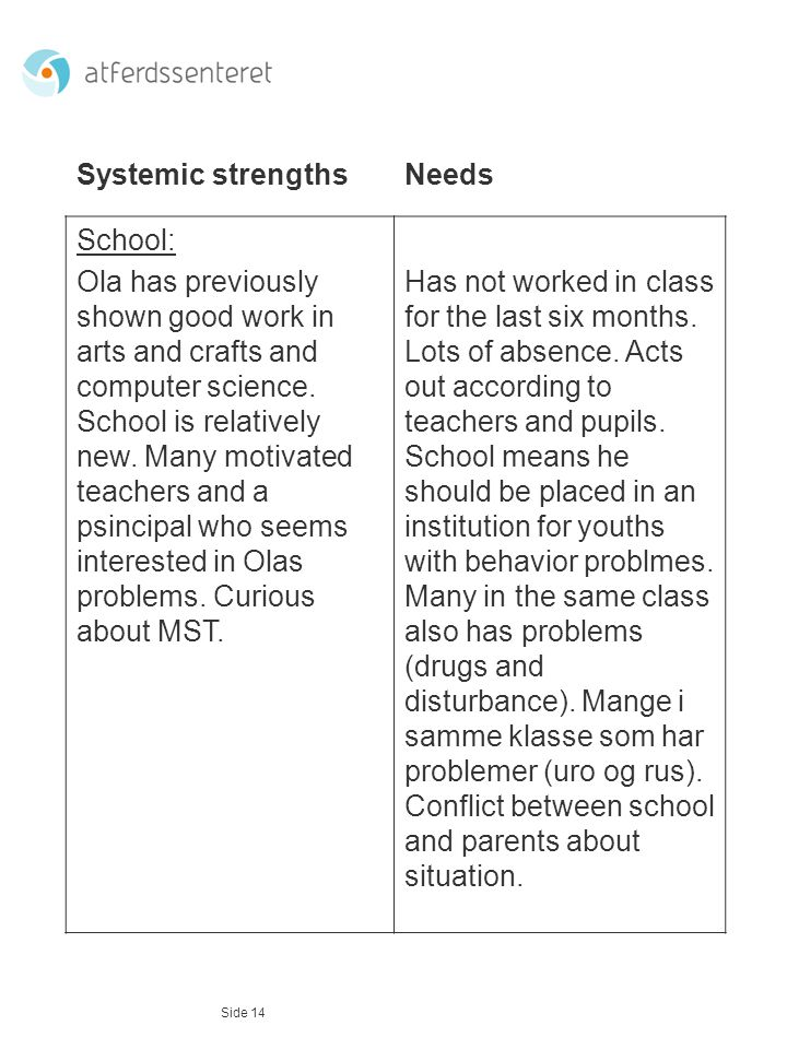 Systemic strengths Needs. School: