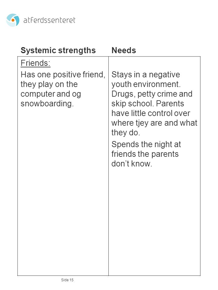 Systemic strengths Needs. Friends: Has one positive friend, they play on the computer and og snowboarding.