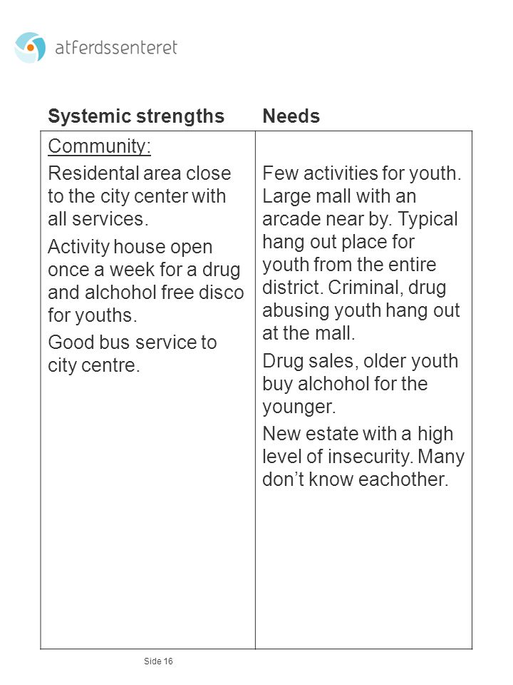 Systemic strengths Needs. Community: Residental area close to the city center with all services.