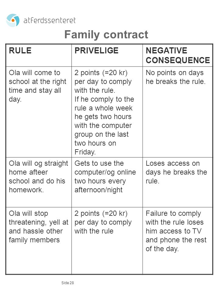 Family contract RULE PRIVELIGE NEGATIVE CONSEQUENCE