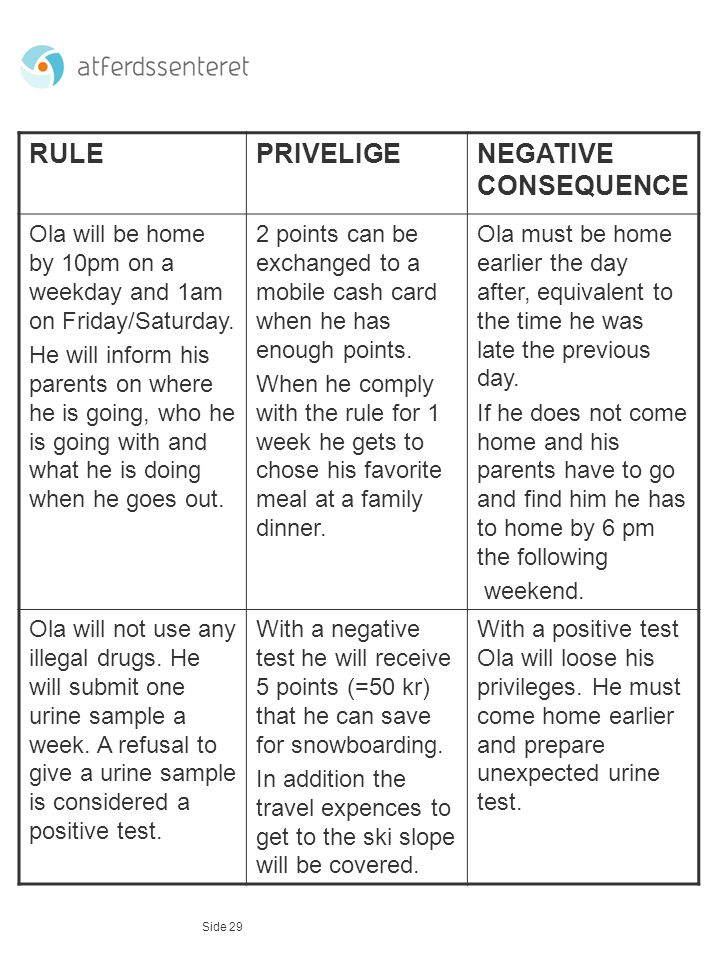 RULE PRIVELIGE NEGATIVE CONSEQUENCE