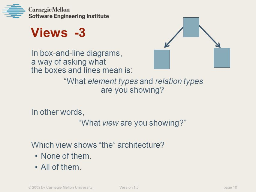 Views -3 In box-and-line diagrams, a way of asking what the boxes and lines mean is: What element types and relation types are you showing