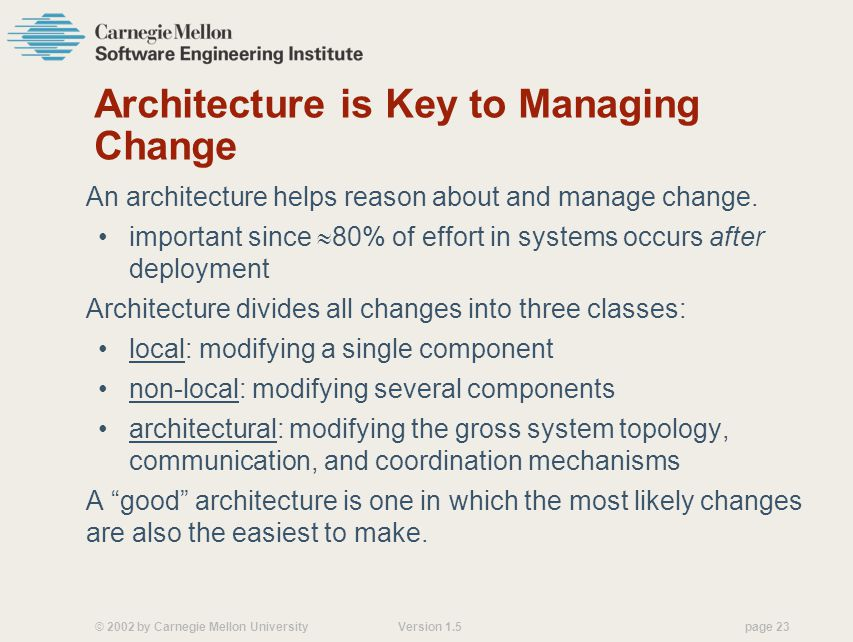 Architecture is Key to Managing Change