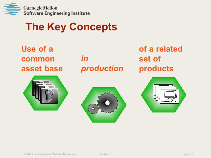 The Key Concepts Use of a common asset base