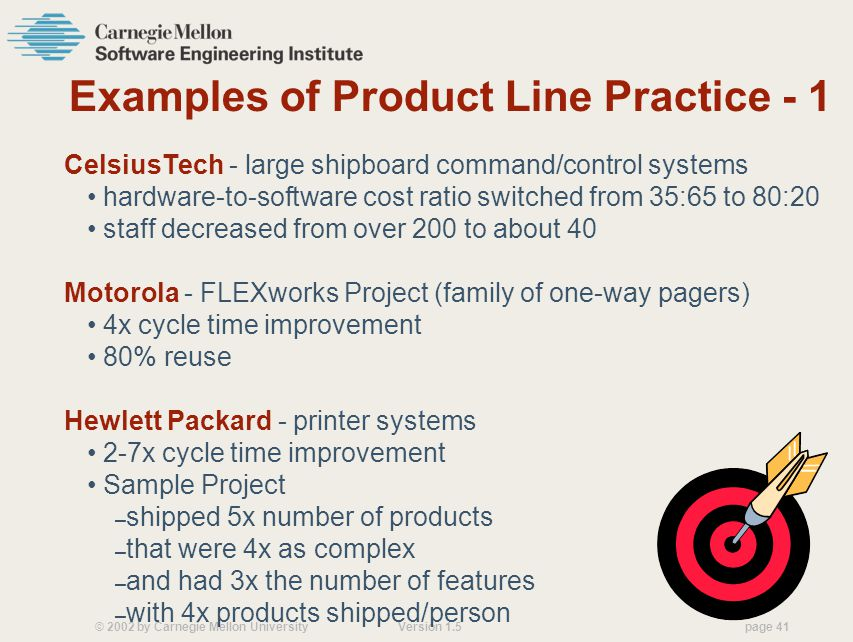 Examples of Product Line Practice - 1