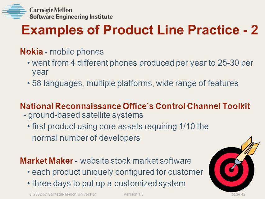 Examples of Product Line Practice - 2