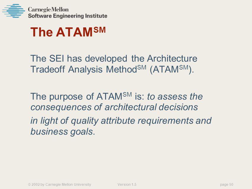 The ATAMSM The SEI has developed the Architecture Tradeoff Analysis MethodSM (ATAMSM).
