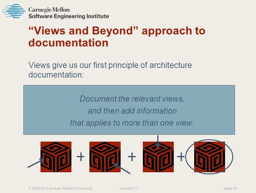 Views and Beyond approach to documentation