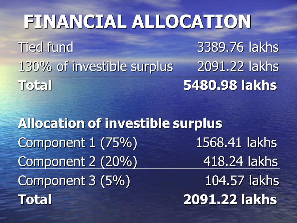 FINANCIAL ALLOCATION Tied fund 3389.76 lakhs