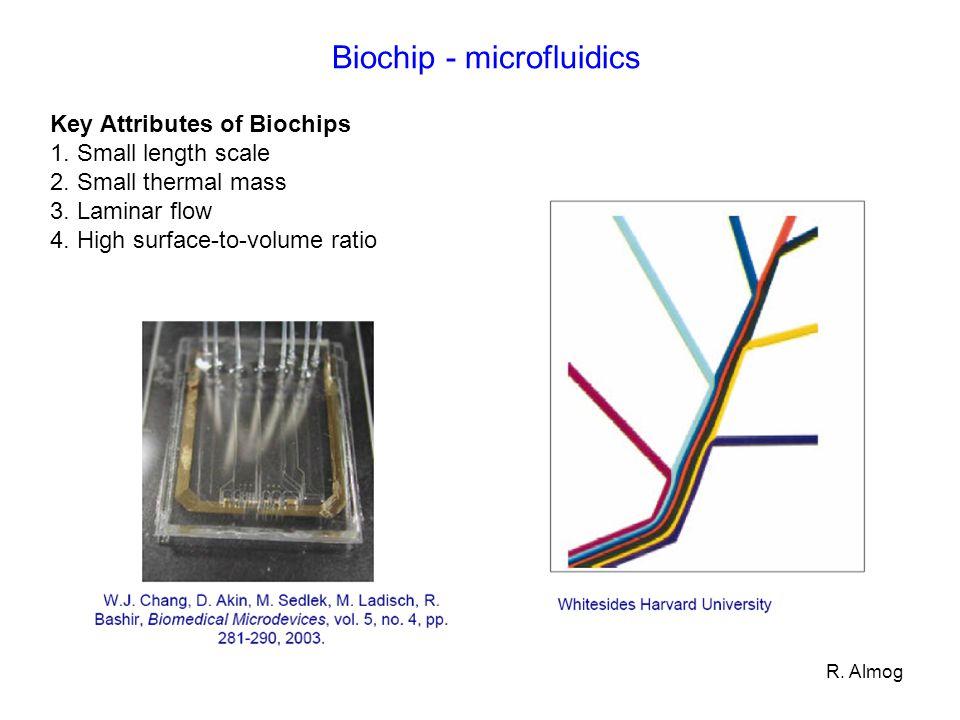 Biochip - microfluidics