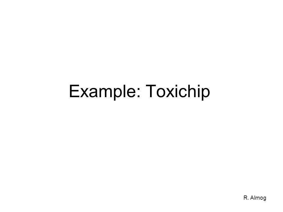 Example: Toxichip R. Almog