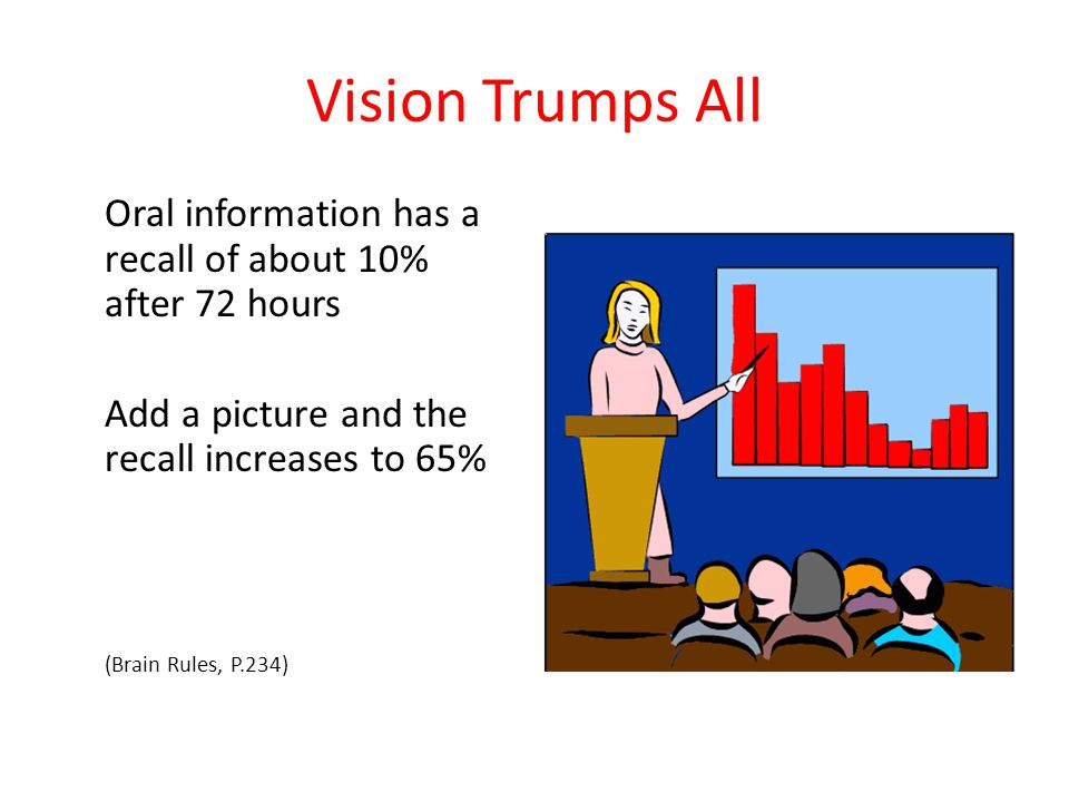 Vision Trumps All Oral information has a recall of about 10% after 72 hours. Add a picture and the recall increases to 65%