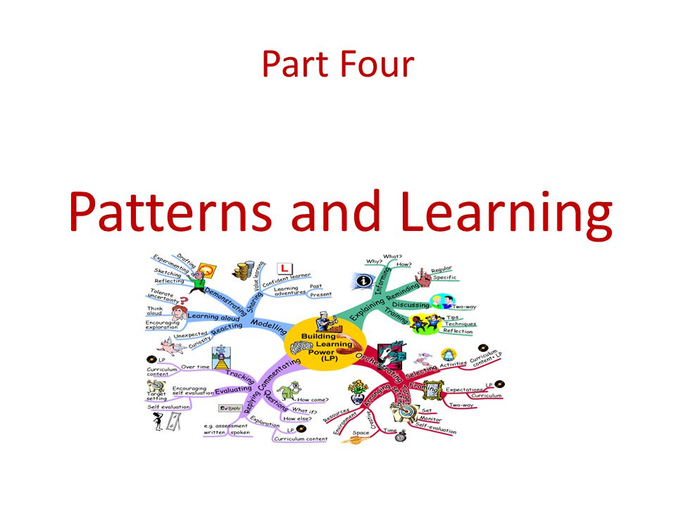 Part Four Patterns and Learning