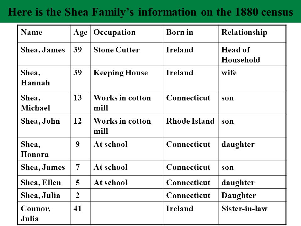 Here is the Shea Family's information on the 1880 census