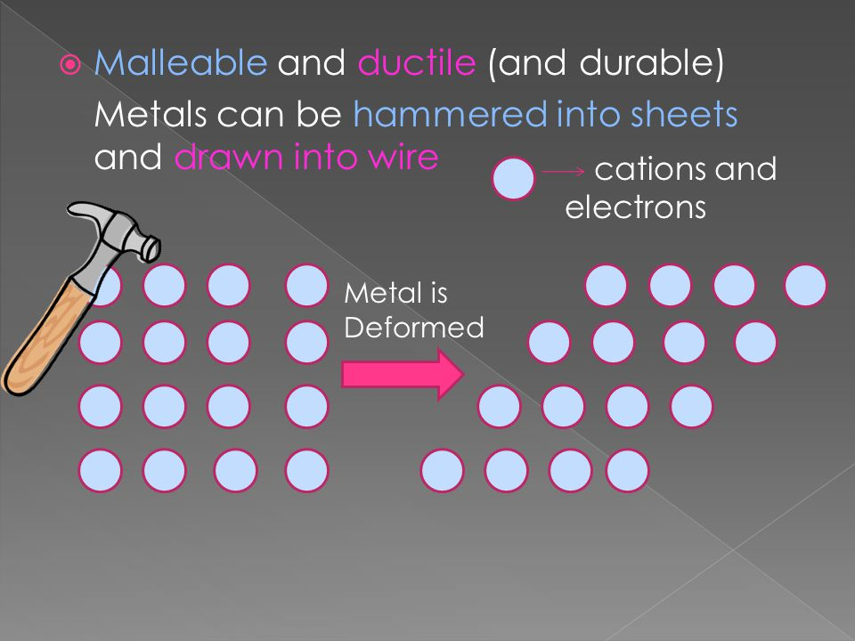Malleable and ductile (and durable)