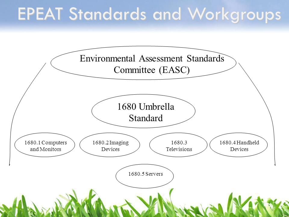 EPEAT Standards and Workgroups