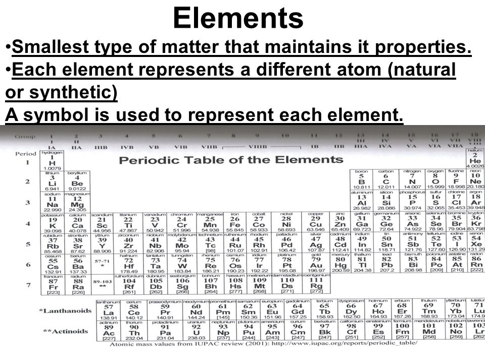 Elements Smallest type of matter that maintains it properties.