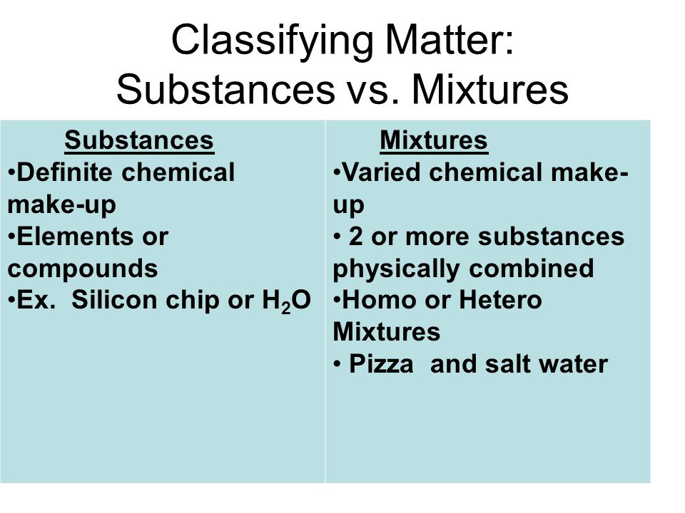 Classifying Matter: Substances vs. Mixtures