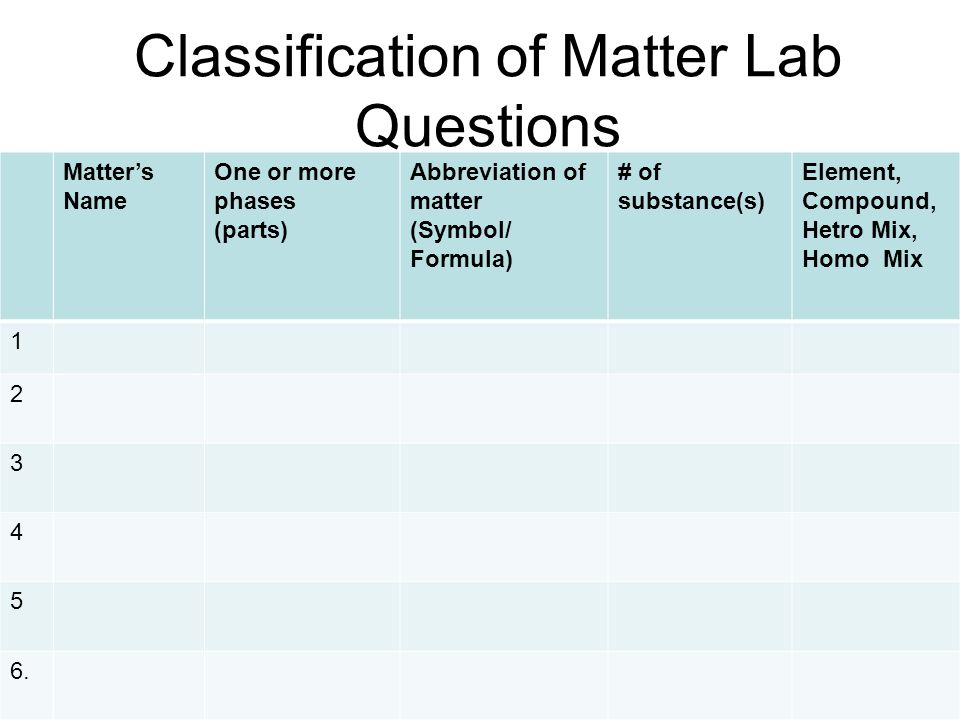 Classification of Matter Lab Questions
