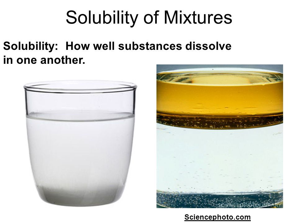 Solubility of Mixtures