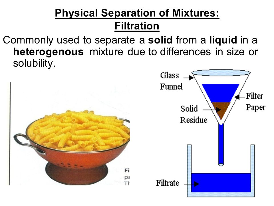 Physical Separation of Mixtures: Filtration