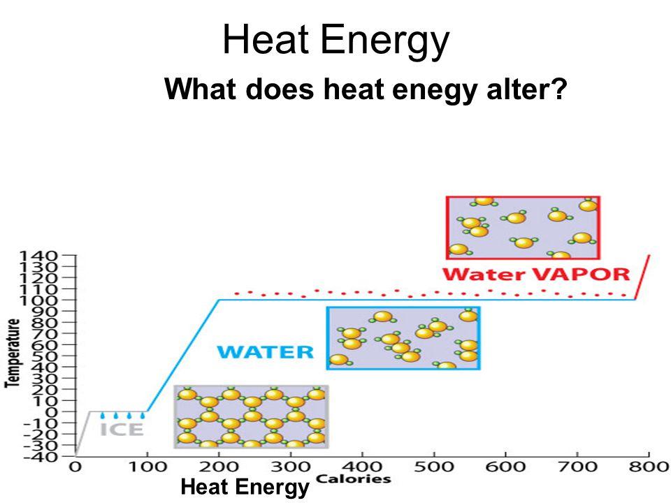 Heat Energy What does heat enegy alter Heat Energy