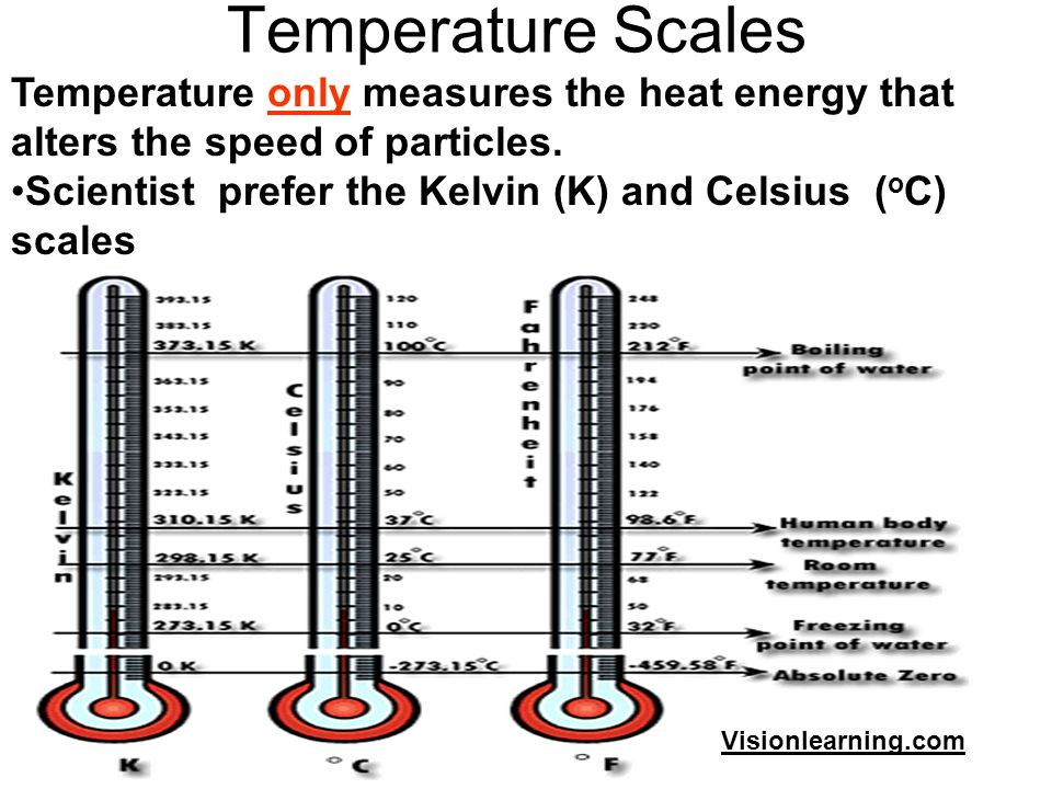 Temperature Scales Temperature only measures the heat energy that alters the speed of particles.