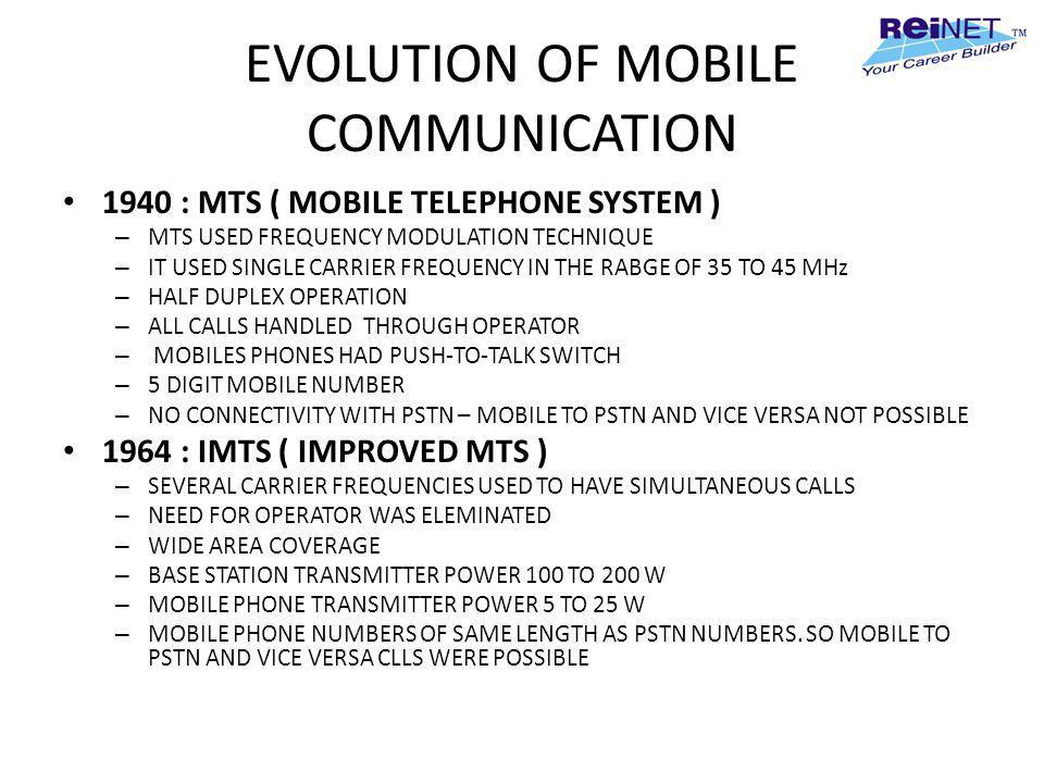 EVOLUTION OF MOBILE COMMUNICATION