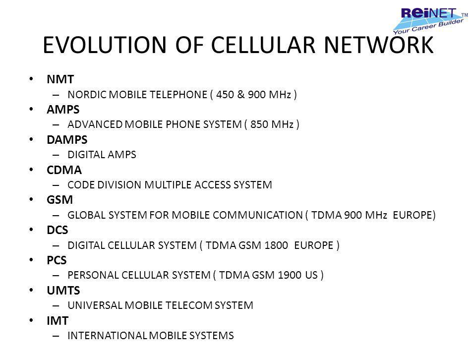 EVOLUTION OF CELLULAR NETWORK