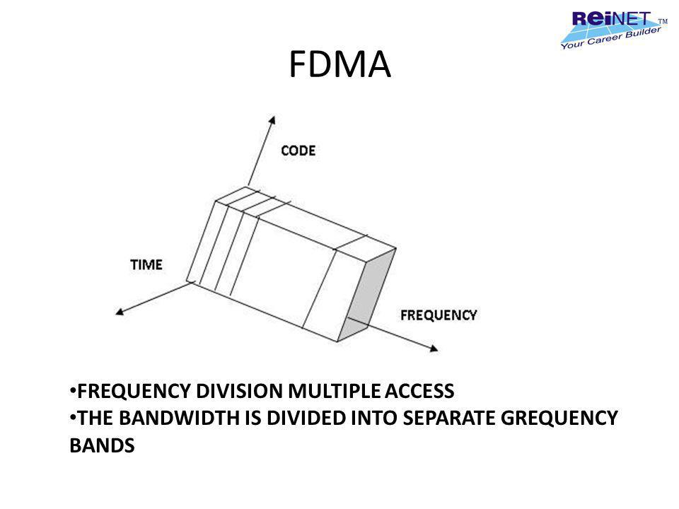 FDMA FREQUENCY DIVISION MULTIPLE ACCESS