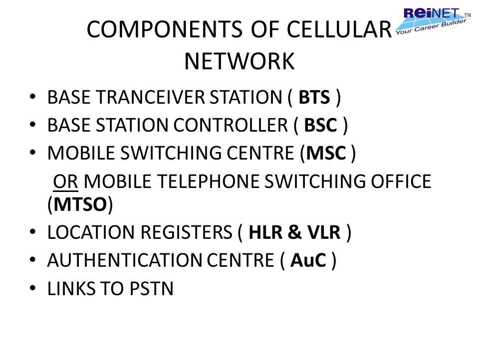 COMPONENTS OF CELLULAR NETWORK